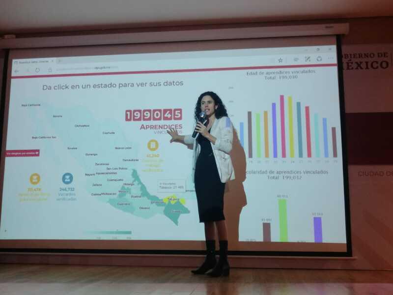 La titular de la dependencia, Luisa María Alcalde, afirmó que esta plataforma facilita además la inscripción de los jóvenes en cada sector