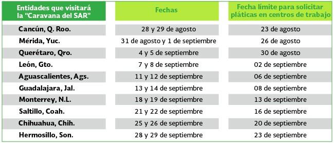 """Calendario de entidades, primera etapa de la """"Caranava SAR"""""""
