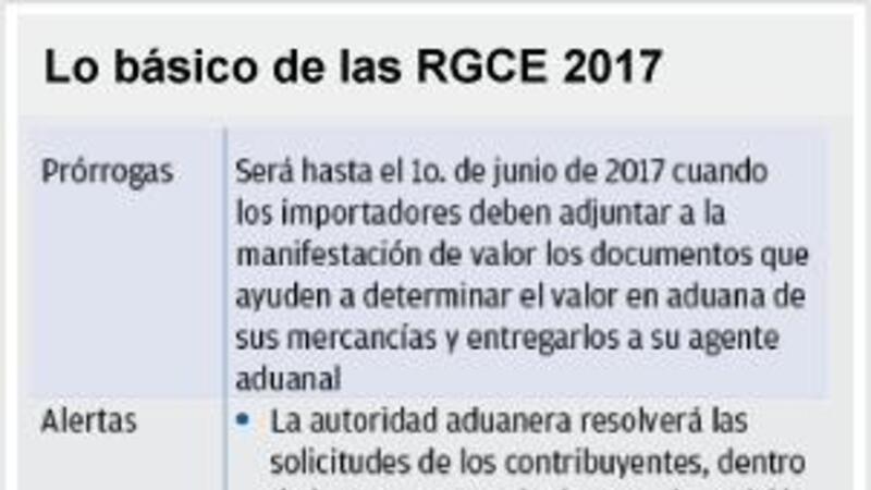 Rgce 2017 Idc
