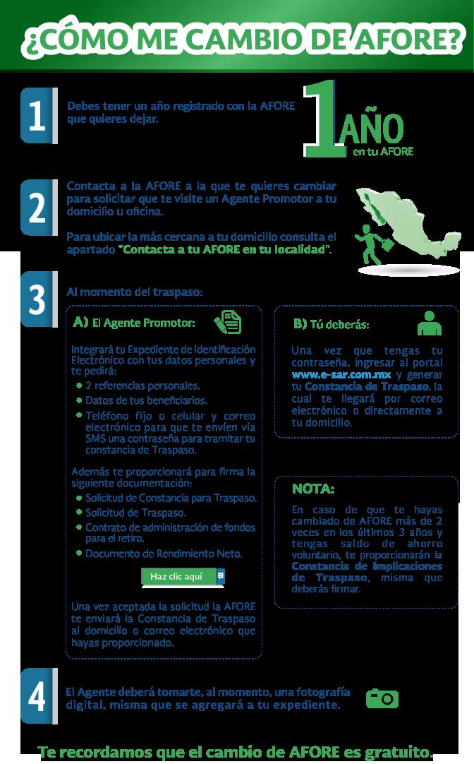 Las mejores afores en 2015 idc for Banesco online consulta de saldo cuenta de ahorro